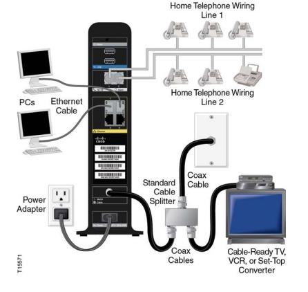 comcast modem back
